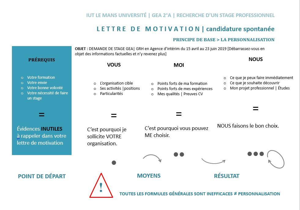 lettre de motivation  u2013 libert u00c9 pour apprendre